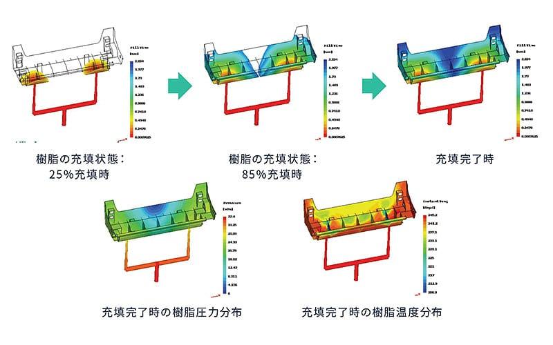 プリンタートナーカートリッジ解析例